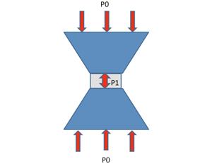 図1高圧発生の原理