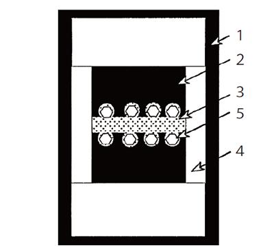 図7:小粒ダイヤモンド合成のための試料構成