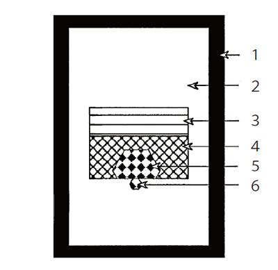 図10:大粒ダイヤモンドの合成用試料構成模式図
