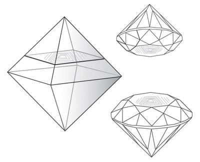 Fig.4 ツインダイヤモンドの模式図。ひとつの原石からカット研磨された2つのダイヤモンドは相似形のルミネッセンス像を示す