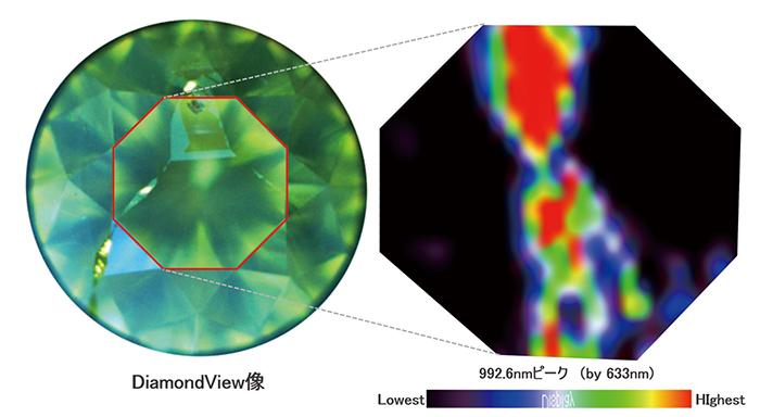 図11:黄色HPHT合成ダイヤモンドのDiamondView™像と633nmレーザーによるPLスペクトル