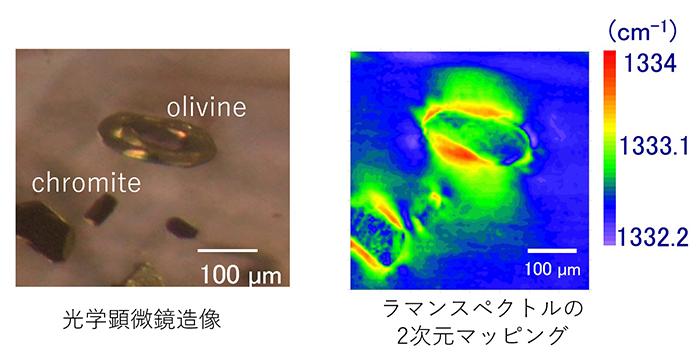 図6:ダイヤモンド中に含まれるクロムスピネルとかんらん石の包有物。ダイヤモンドのラマンスペクトルの2次元マッピングを取ると包有物周辺に圧力が残留している様子がわかる。(Kagi et al., 2009より[21])