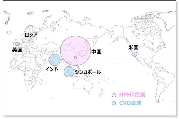 図7:宝飾用合成ダイヤモンドの生産国と生産量(推定)