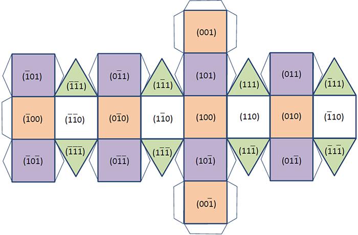 1−付録図:結晶模型の展開図ヨコRGB150-700