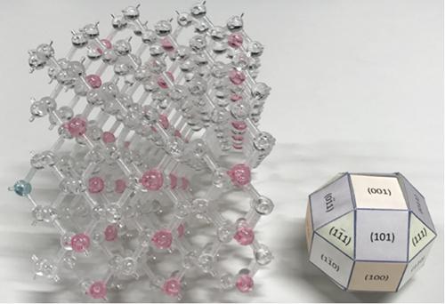 図5.モルタロウで作成した結晶模型と付録図の展開図で作った面表示模型